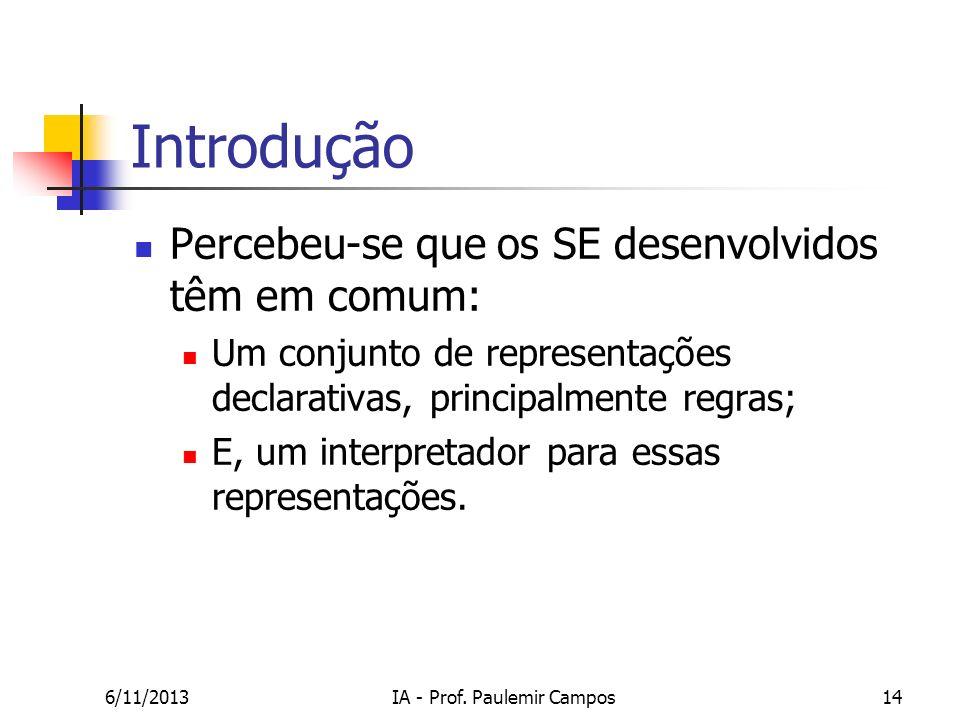 6/11/2013IA - Prof. Paulemir Campos14 Introdução Percebeu-se que os SE desenvolvidos têm em comum: Um conjunto de representações declarativas, princip