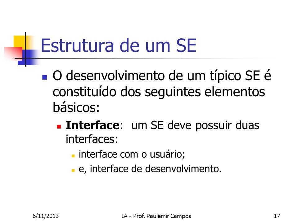 6/11/2013IA - Prof. Paulemir Campos17 Estrutura de um SE O desenvolvimento de um típico SE é constituído dos seguintes elementos básicos: Interface: u