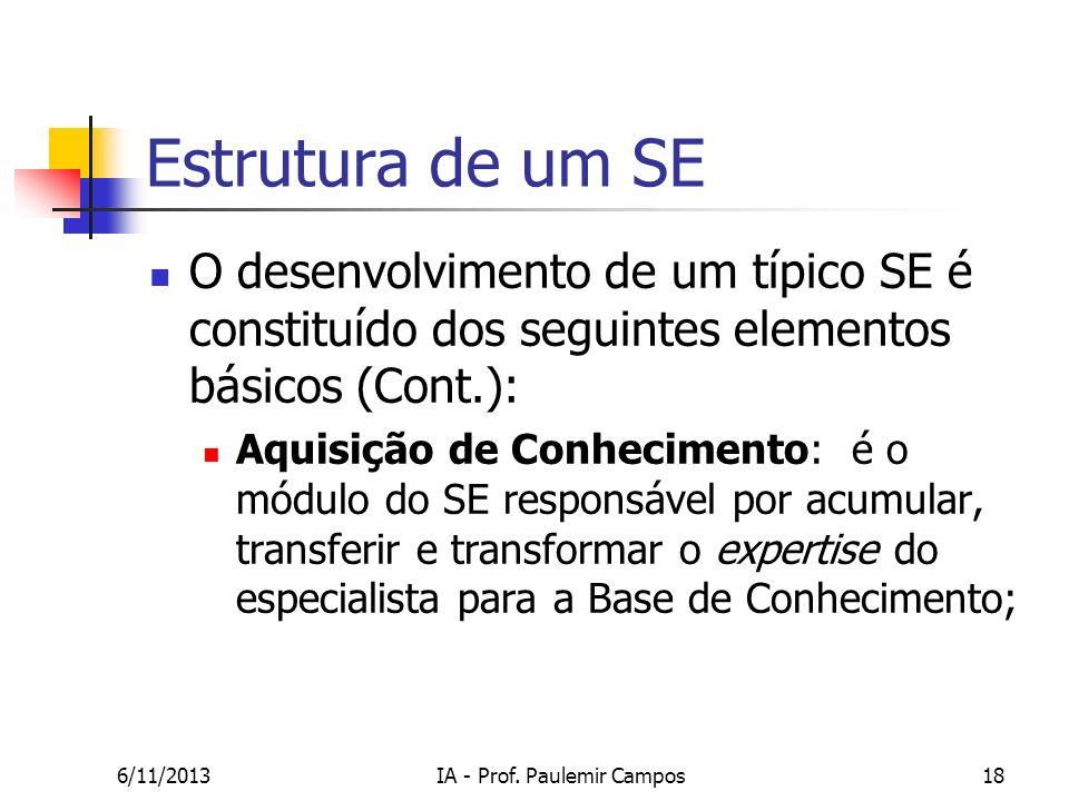 6/11/2013IA - Prof. Paulemir Campos18 Estrutura de um SE O desenvolvimento de um típico SE é constituído dos seguintes elementos básicos (Cont.): Aqui