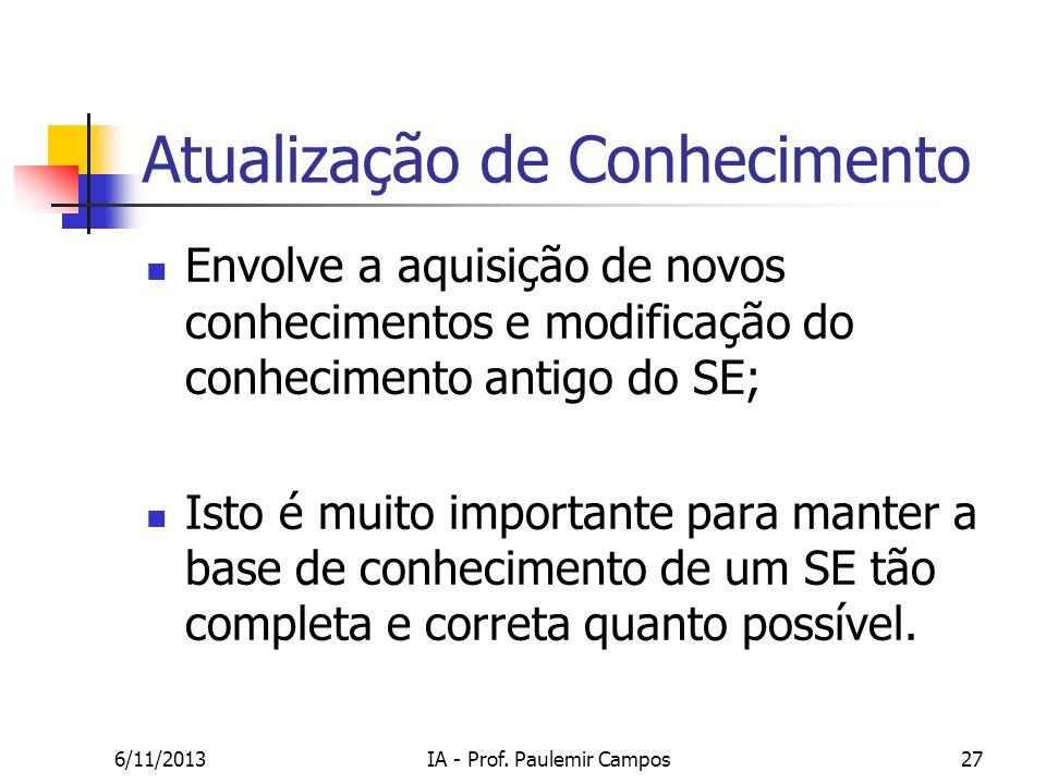 6/11/2013IA - Prof. Paulemir Campos27 Atualização de Conhecimento Envolve a aquisição de novos conhecimentos e modificação do conhecimento antigo do S