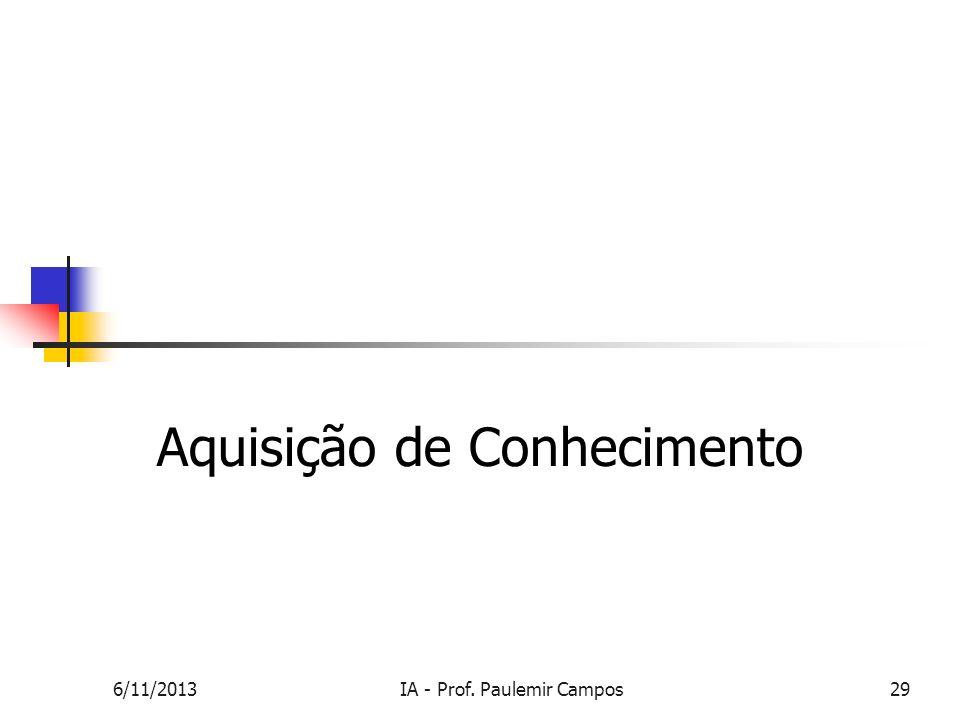6/11/2013IA - Prof. Paulemir Campos29 Aquisição de Conhecimento