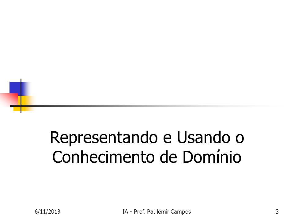 6/11/2013IA - Prof. Paulemir Campos3 Representando e Usando o Conhecimento de Domínio