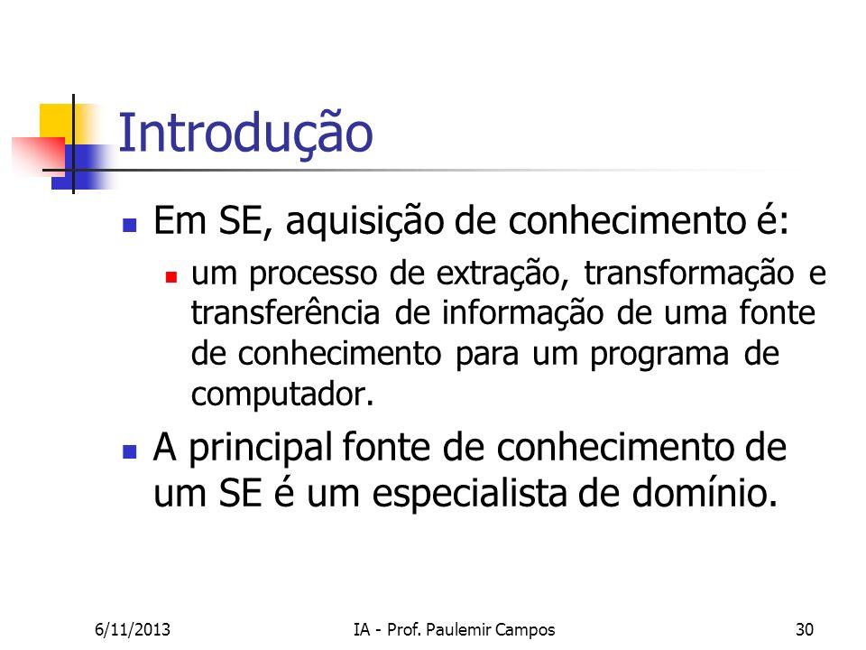 6/11/2013IA - Prof. Paulemir Campos30 Introdução Em SE, aquisição de conhecimento é: um processo de extração, transformação e transferência de informa