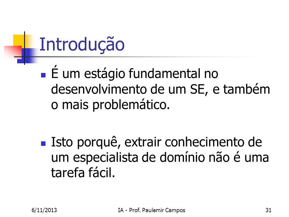 6/11/2013IA - Prof. Paulemir Campos31 Introdução É um estágio fundamental no desenvolvimento de um SE, e também o mais problemático. Isto porquê, extr