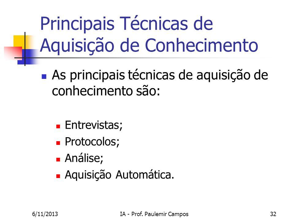 6/11/2013IA - Prof. Paulemir Campos32 Principais Técnicas de Aquisição de Conhecimento As principais técnicas de aquisição de conhecimento são: Entrev