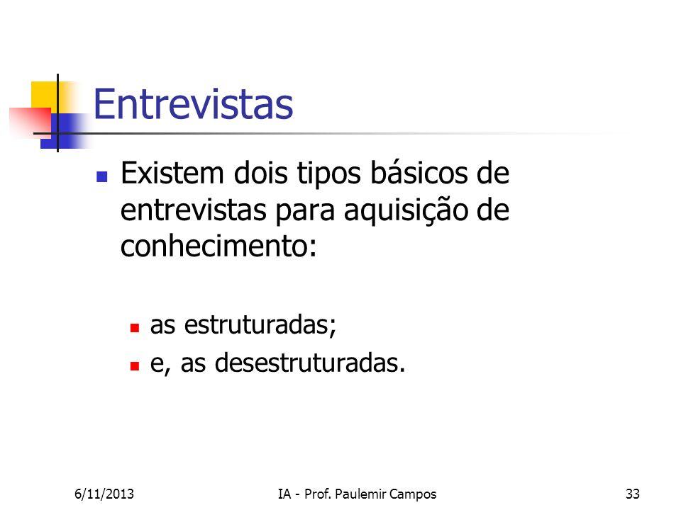 6/11/2013IA - Prof. Paulemir Campos33 Entrevistas Existem dois tipos básicos de entrevistas para aquisição de conhecimento: as estruturadas; e, as des