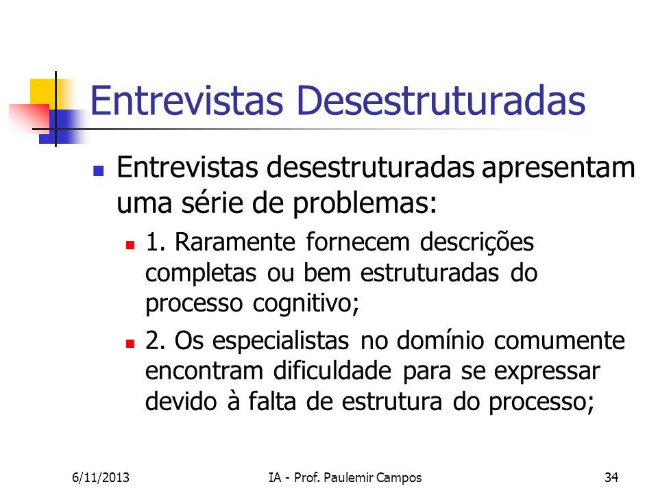 6/11/2013IA - Prof. Paulemir Campos34 Entrevistas Desestruturadas Entrevistas desestruturadas apresentam uma série de problemas: 1. Raramente fornecem
