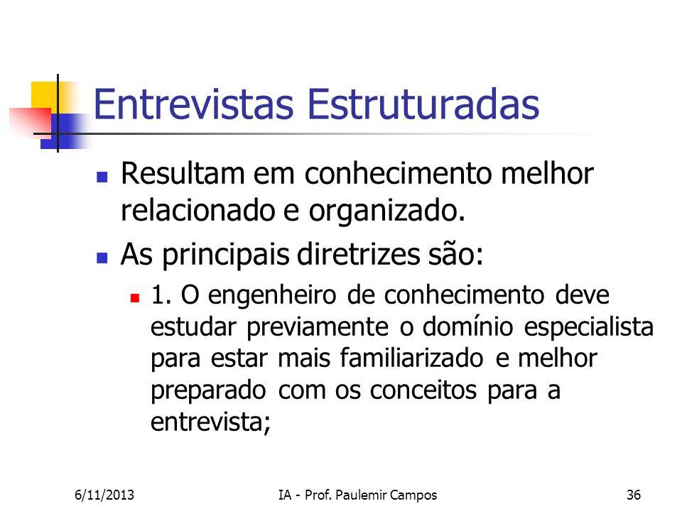 6/11/2013IA - Prof. Paulemir Campos36 Entrevistas Estruturadas Resultam em conhecimento melhor relacionado e organizado. As principais diretrizes são: