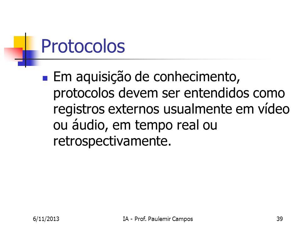 6/11/2013IA - Prof. Paulemir Campos39 Protocolos Em aquisição de conhecimento, protocolos devem ser entendidos como registros externos usualmente em v