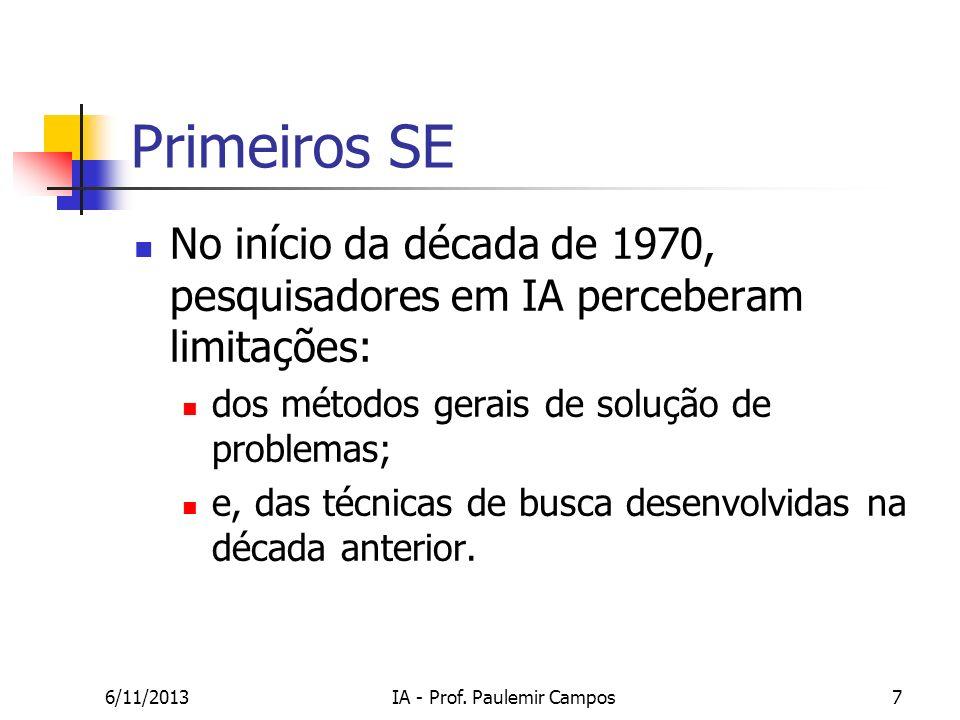 6/11/2013IA - Prof. Paulemir Campos7 Primeiros SE No início da década de 1970, pesquisadores em IA perceberam limitações: dos métodos gerais de soluçã