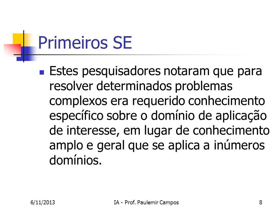 6/11/2013IA - Prof. Paulemir Campos8 Primeiros SE Estes pesquisadores notaram que para resolver determinados problemas complexos era requerido conheci