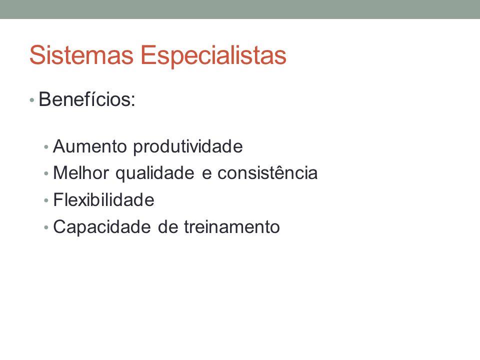 Sistemas Especialistas Benefícios: Aumento produtividade Melhor qualidade e consistência Flexibilidade Capacidade de treinamento