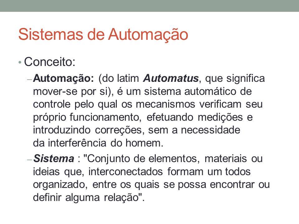 Sistemas de Automação Conceito: – Automação: (do latim Automatus, que significa mover-se por si), é um sistema automático de controle pelo qual os mec