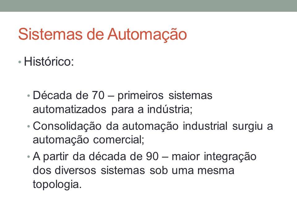 Sistemas de Automação Histórico: Década de 70 – primeiros sistemas automatizados para a indústria; Consolidação da automação industrial surgiu a autom