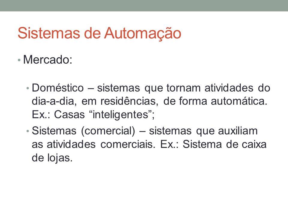 Sistemas de Automação Mercado: Doméstico – sistemas que tornam atividades do dia-a-dia, em residências, de forma automática. Ex.: Casas inteligentes;