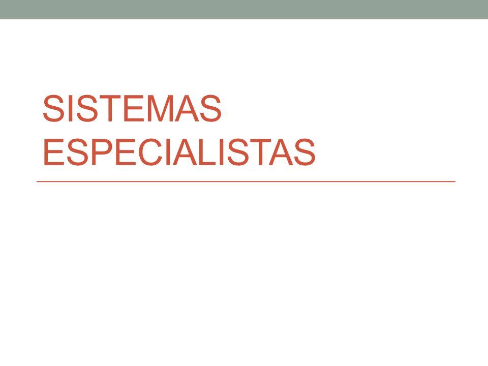 Sistemas Especialistas Prolog