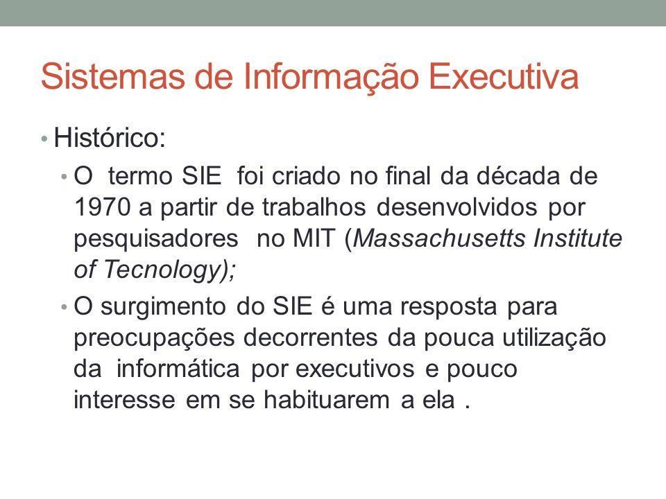 Sistemas de Informação Executiva Histórico: O termo SIE foi criado no final da década de 1970 a partir de trabalhos desenvolvidos por pesquisadores no