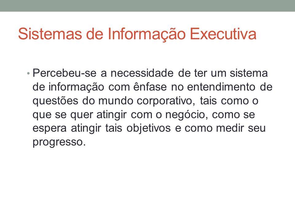 Sistemas de Informação Executiva Percebeu-se a necessidade de ter um sistema de informação com ênfase no entendimento de questões do mundo corporativo