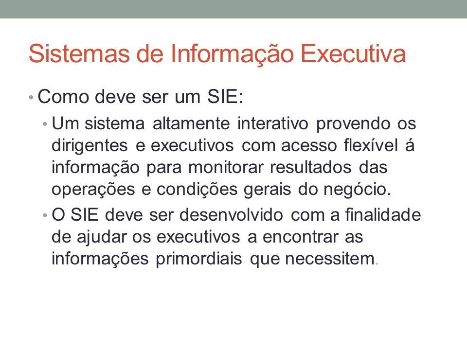 Sistemas de Informação Executiva Como deve ser um SIE: Um sistema altamente interativo provendo os dirigentes e executivos com acesso flexível á infor