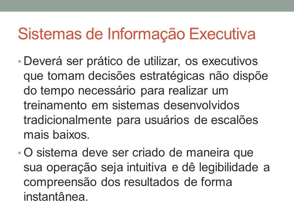Sistemas de Informação Executiva Deverá ser prático de utilizar, os executivos que tomam decisões estratégicas não dispõe do tempo necessário para rea