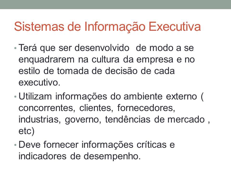 Sistemas de Informação Executiva Terá que ser desenvolvido de modo a se enquadrarem na cultura da empresa e no estilo de tomada de decisão de cada exe