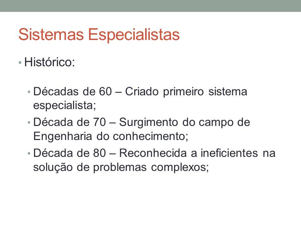 Sistemas Especialistas Características: Raciocínio referencial, por meio de fatos existentes Fácil documentação Baixo custo operacional Segurança Estáveis no comportamento