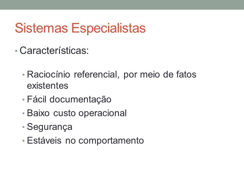 Sistemas Especialistas Características: Raciocínio referencial, por meio de fatos existentes Fácil documentação Baixo custo operacional Segurança Está