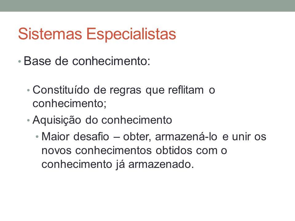 Sistemas de Automação Mercado: Doméstico – sistemas que tornam atividades do dia-a-dia, em residências, de forma automática.