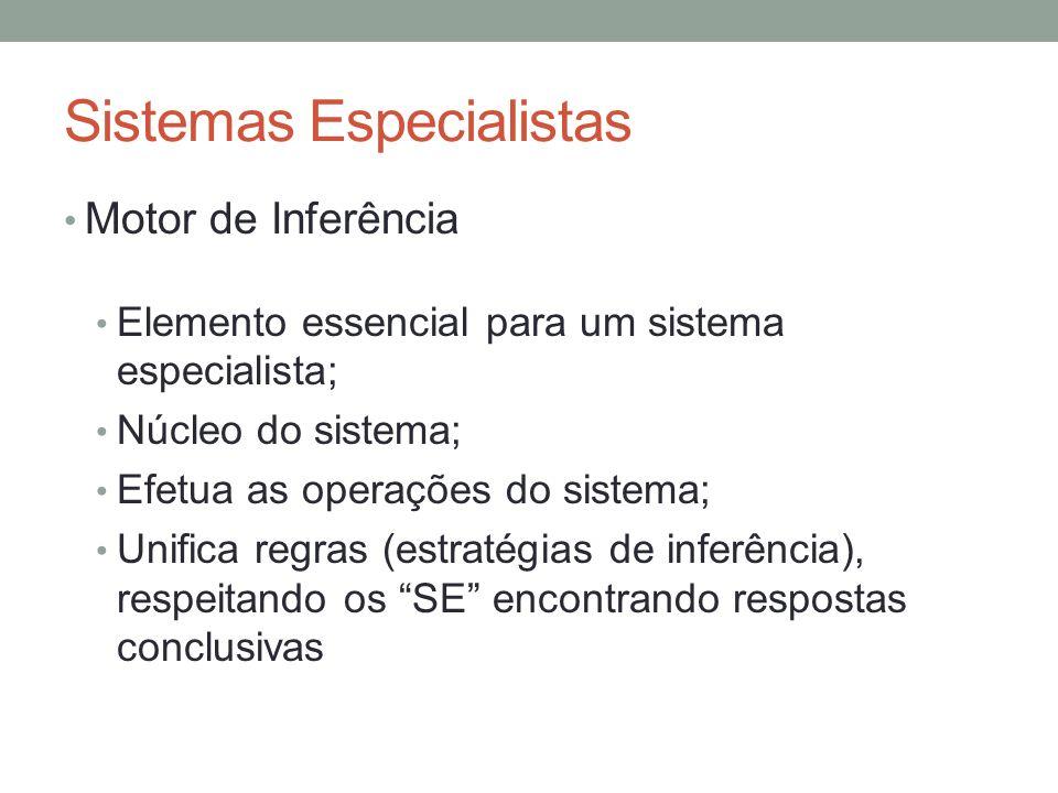 Sistemas Especialistas Motor de Inferência Elemento essencial para um sistema especialista; Núcleo do sistema; Efetua as operações do sistema; Unifica