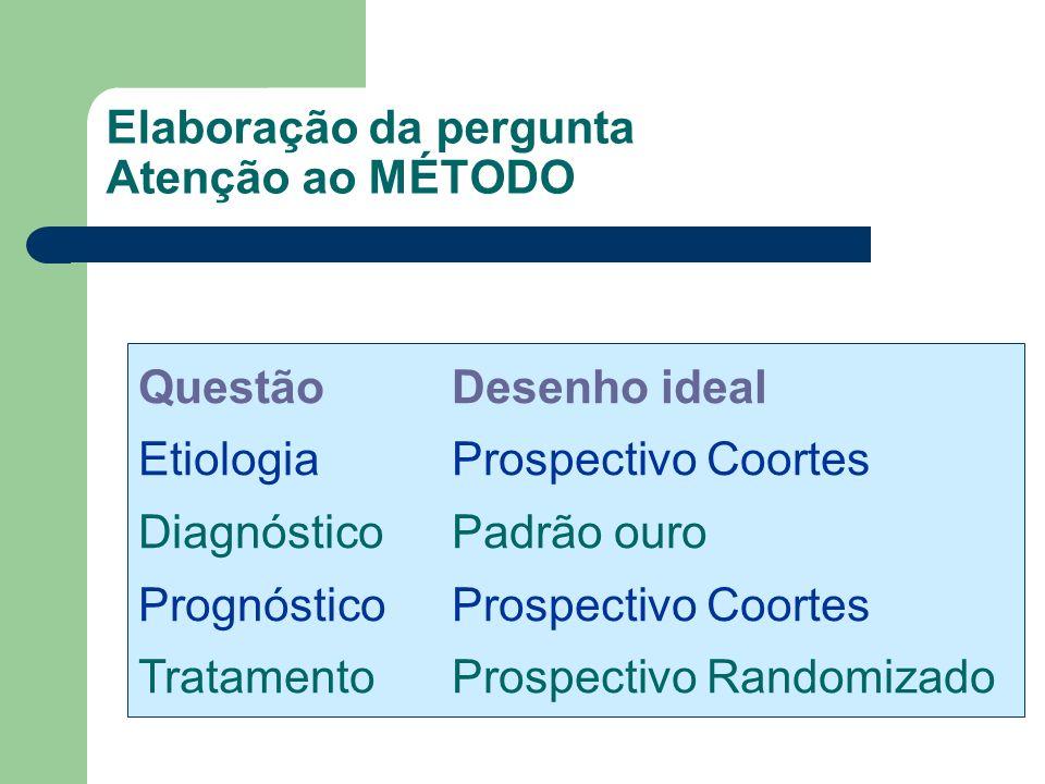 QuestãoDesenho ideal EtiologiaProspectivo Coortes DiagnósticoPadrão ouro PrognósticoProspectivo Coortes TratamentoProspectivo Randomizado Elaboração d