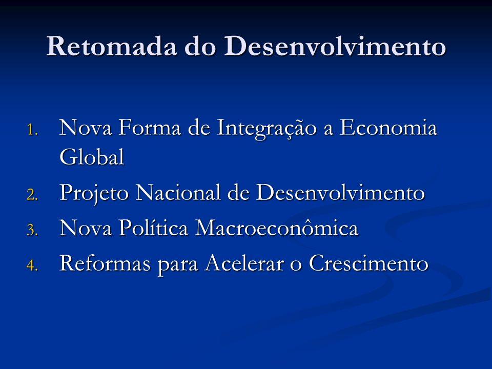 Retomada do Desenvolvimento 1. Nova Forma de Integração a Economia Global 2.