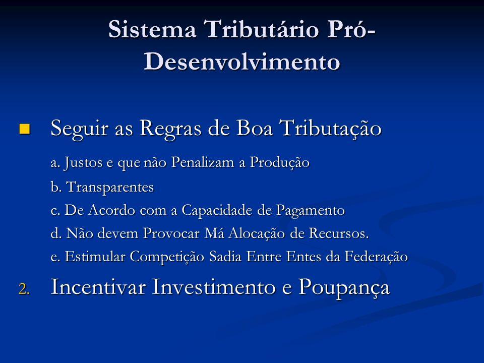 Sistema Tributário Pró- Desenvolvimento Seguir as Regras de Boa Tributação Seguir as Regras de Boa Tributação a. Justos e que não Penalizam a Produção