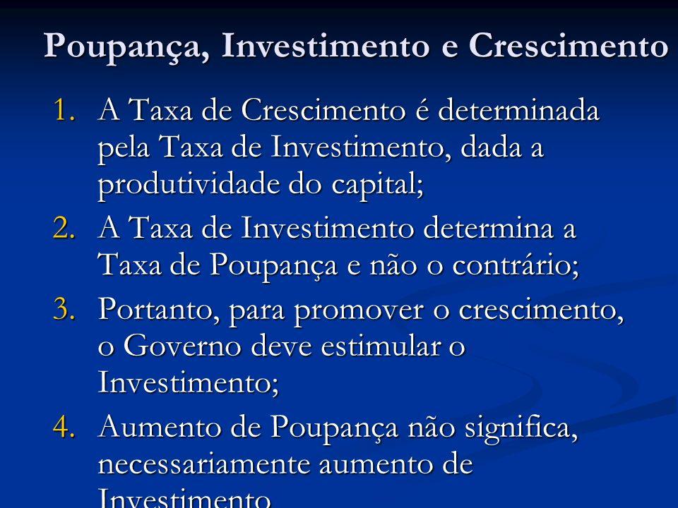 Poupança, Investimento e Crescimento 1.A Taxa de Crescimento é determinada pela Taxa de Investimento, dada a produtividade do capital; 2.A Taxa de Investimento determina a Taxa de Poupança e não o contrário; 3.Portanto, para promover o crescimento, o Governo deve estimular o Investimento; 4.Aumento de Poupança não significa, necessariamente aumento de Investimento