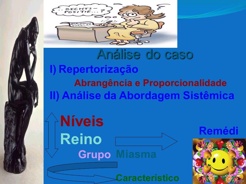 Níveis Reino Grupo I) Repertorização Abrangência e Proporcionalidade II) Análise da Abordagem Sistêmica Remédi o Miasma Característico Historicidade A