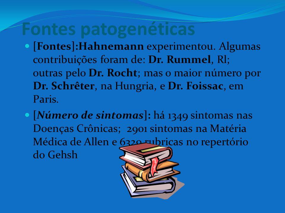 Fontes patogenéticas [Fontes]:Hahnemann experimentou. Algumas contribuições foram de: Dr. Rummel, Rl; outras pelo Dr. Rocht; mas o maior número por Dr