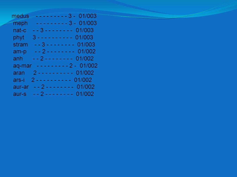 medus - - - - - - - - - 3 - 01/003 meph - - - - - - - - - 3 - 01/003 nat-c - - 3 - - - - - - - - 01/003 phyt 3 - - - - - - - - - - 01/003 stram - - 3