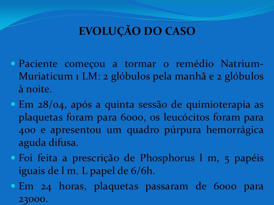EVOLUÇÃO DO CASO Paciente começou a tormar o remédio Natrium- Muriaticum 1 LM: 2 glóbulos pela manhã e 2 glóbulos à noite. Em 28/04, após a quinta ses