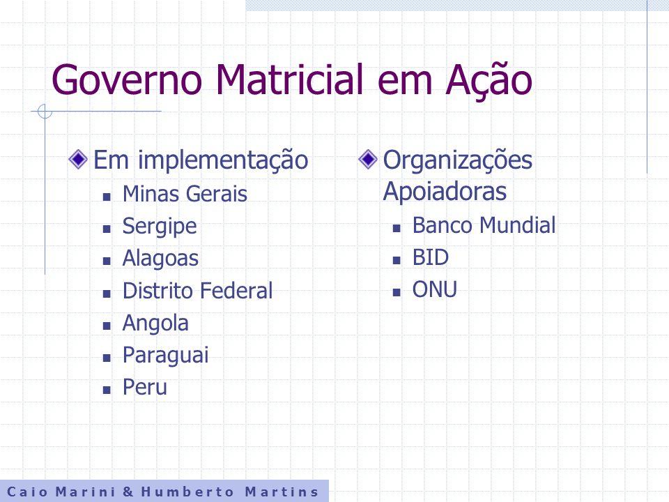 Governo Matricial em Ação Em implementação Minas Gerais Sergipe Alagoas Distrito Federal Angola Paraguai Peru Organizações Apoiadoras Banco Mundial BI
