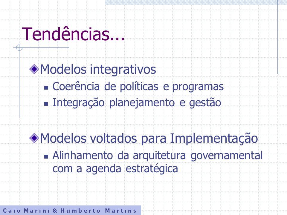 Tendências... Modelos integrativos Coerência de políticas e programas Integração planejamento e gestão Modelos voltados para Implementação Alinhamento