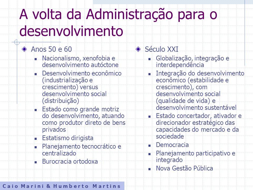 A volta da Administração para o desenvolvimento Anos 50 e 60 Nacionalismo, xenofobia e desenvolvimento autóctone Desenvolvimento econômico (industrial