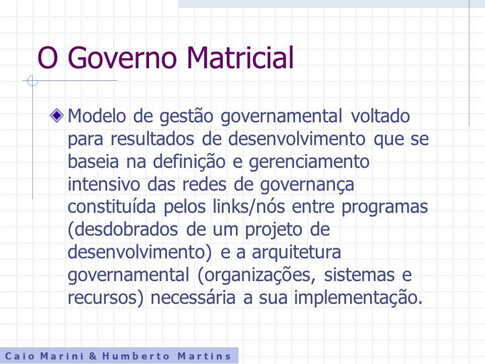 O Governo Matricial Modelo de gestão governamental voltado para resultados de desenvolvimento que se baseia na definição e gerenciamento intensivo das