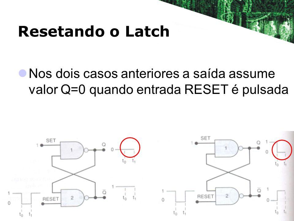 Resetando o Latch Nos dois casos anteriores a saída assume valor Q=0 quando entrada RESET é pulsada