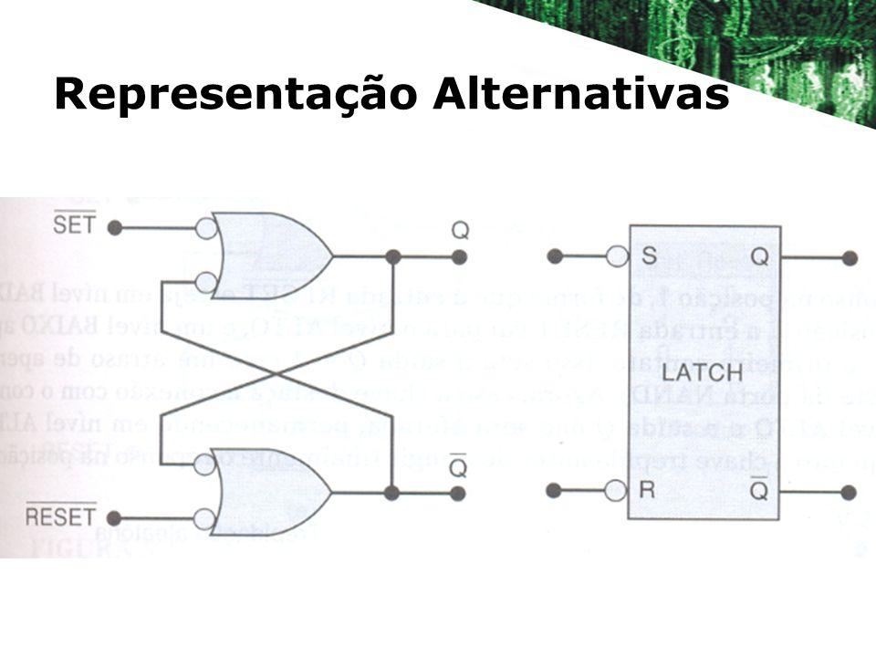 Representação Alternativas