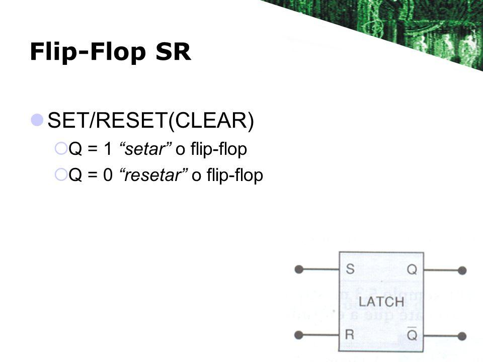 Flip-Flop SR Latch com NAND Latch com NOR Entradas em repouso, então uma delas é pulsada sempre que se deseja alterar as saídas