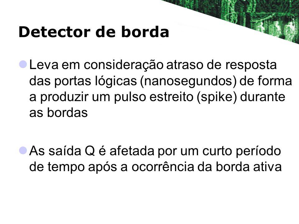 Detector de borda Leva em consideração atraso de resposta das portas lógicas (nanosegundos) de forma a produzir um pulso estreito (spike) durante as b