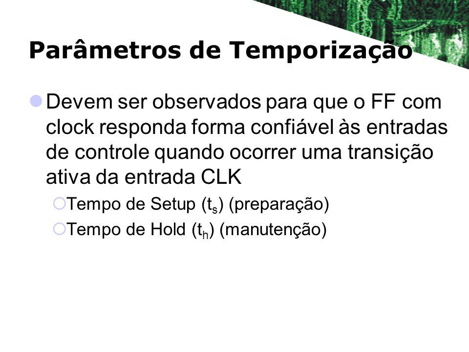 Parâmetros de Temporização Devem ser observados para que o FF com clock responda forma confiável às entradas de controle quando ocorrer uma transição