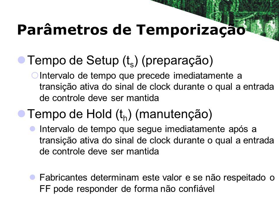 Tempo de Setup (t s ) (preparação) Intervalo de tempo que precede imediatamente a transição ativa do sinal de clock durante o qual a entrada de contro