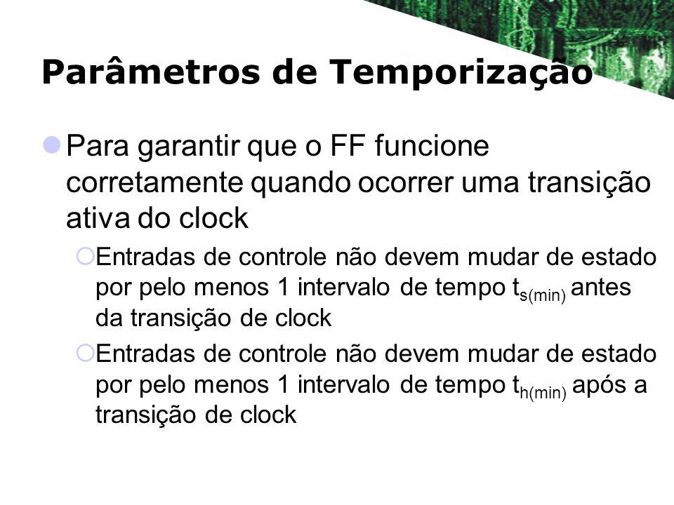 Parâmetros de Temporização Para garantir que o FF funcione corretamente quando ocorrer uma transição ativa do clock Entradas de controle não devem mud