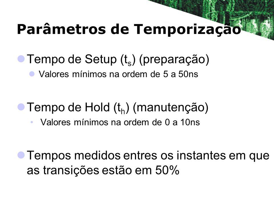 Parâmetros de Temporização Tempo de Setup (t s ) (preparação) Valores mínimos na ordem de 5 a 50ns Tempo de Hold (t h ) (manutenção) Valores mínimos n