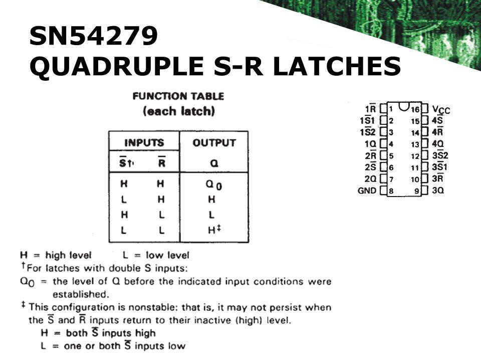 SN54279 QUADRUPLE S-R LATCHES